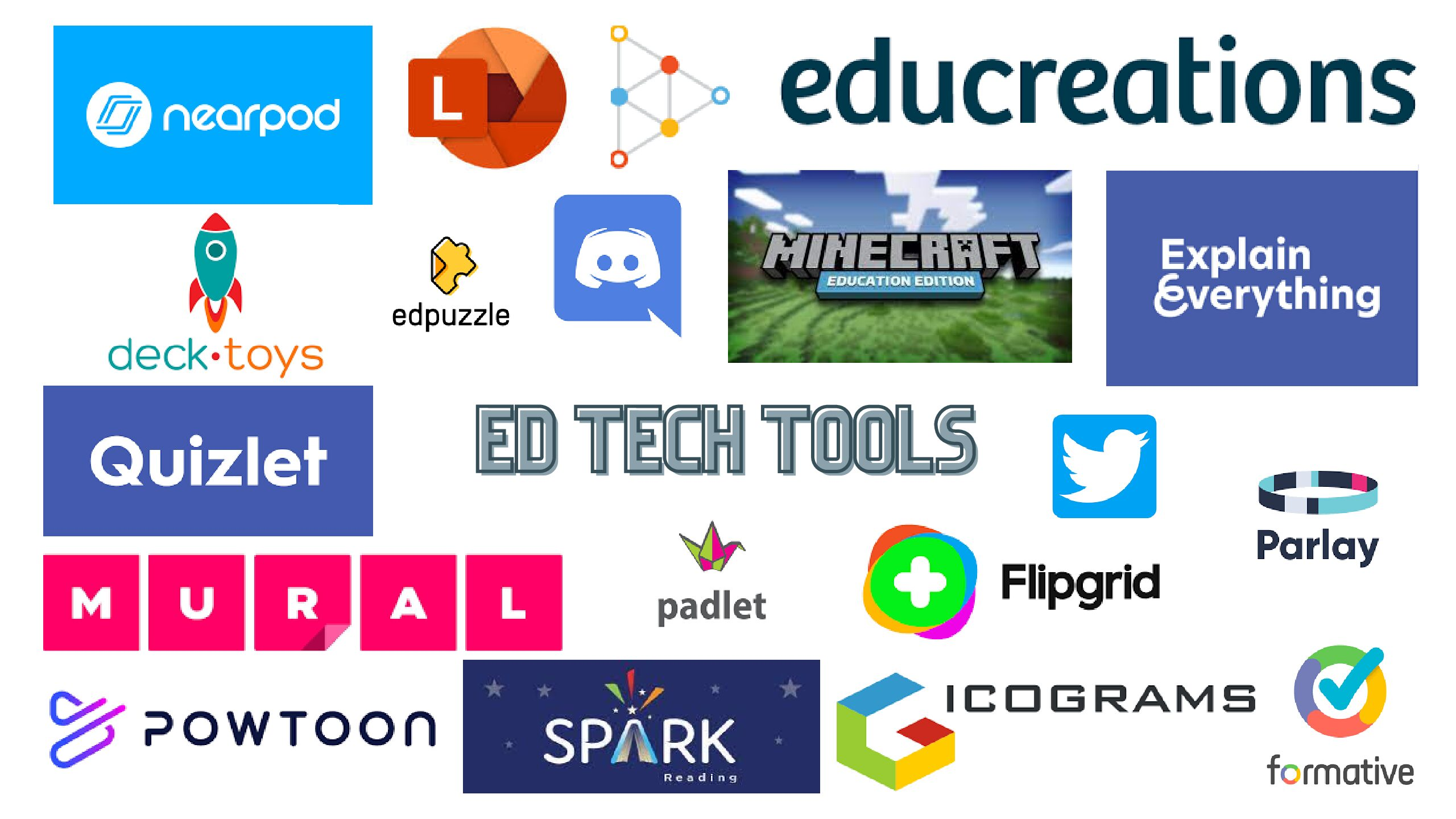 Improving My Use of Assessment Tech